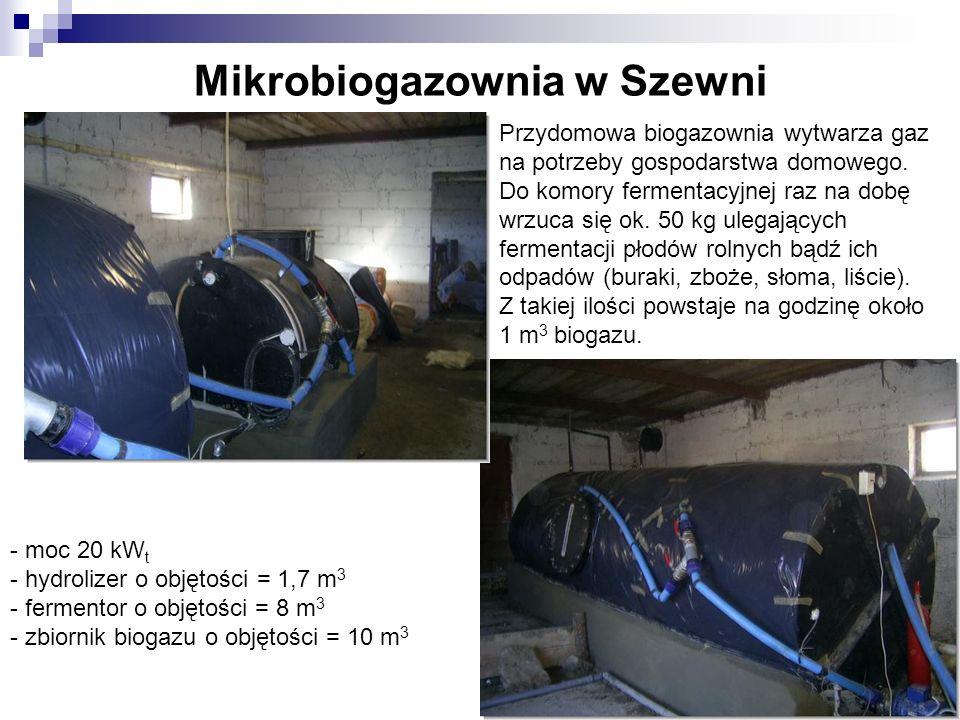 Mikrobiogazownia w Szewni