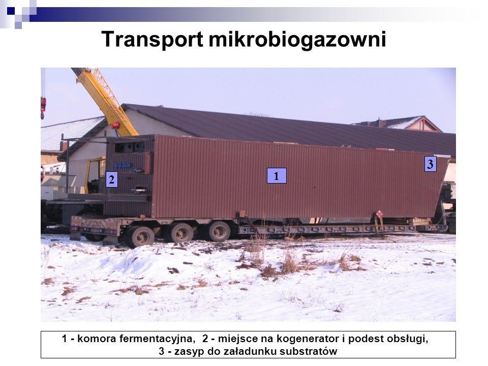 Transport mikrobiogazowni