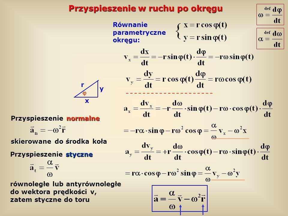  Przyspieszenie w ruchu po okręgu Równanie parametryczne okręgu: r y