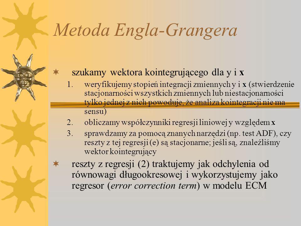 Metoda Engla-Grangera