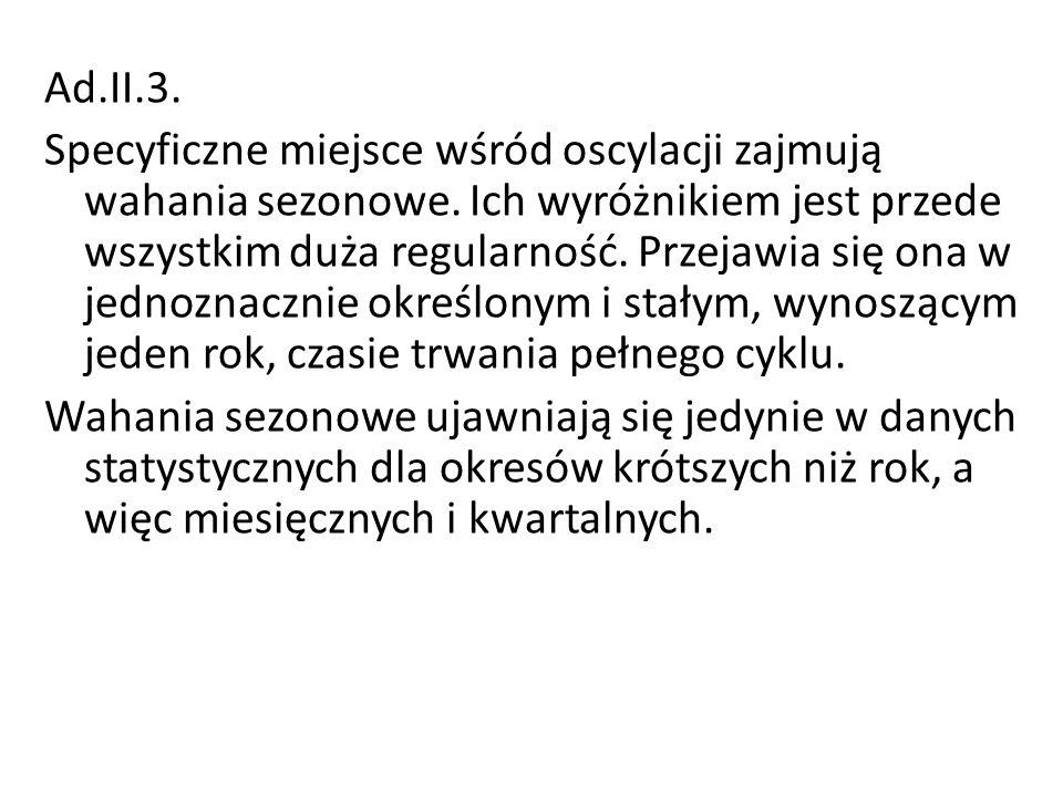 Ad.II.3.