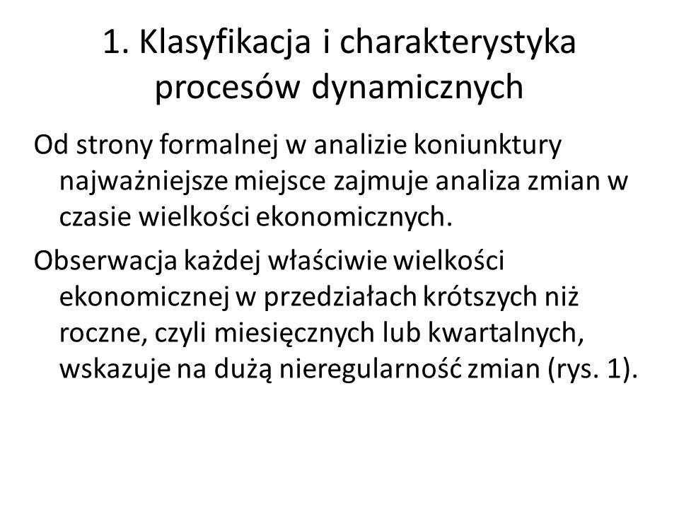1. Klasyfikacja i charakterystyka procesów dynamicznych