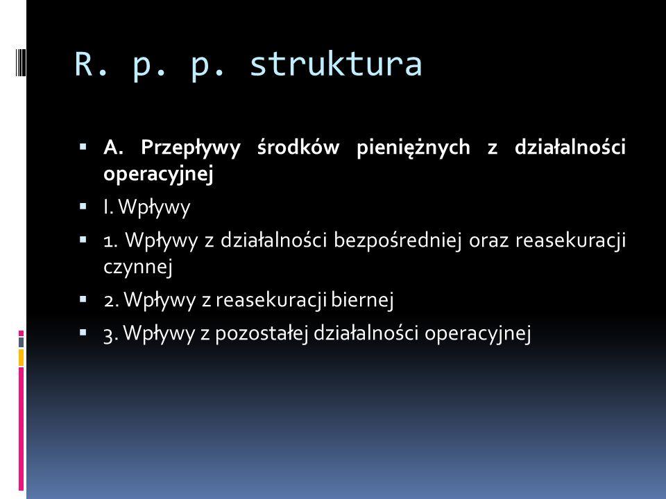 R. p. p. struktura A. Przepływy środków pieniężnych z działalności operacyjnej. I. Wpływy.