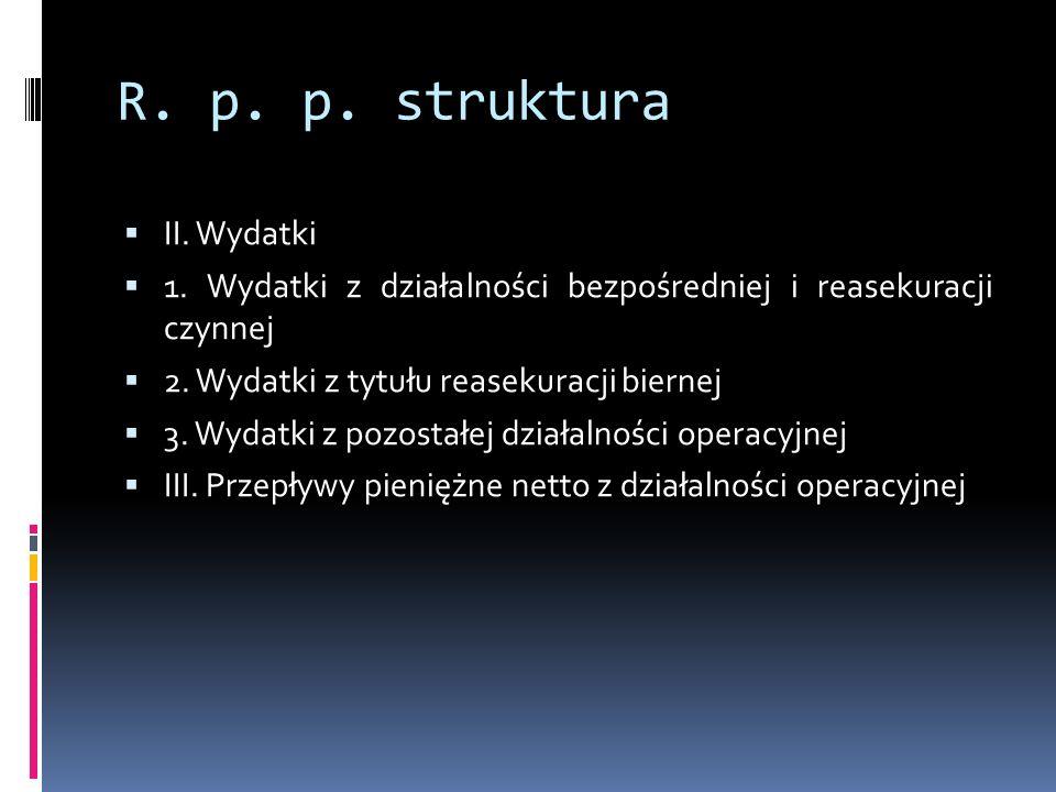 R. p. p. struktura II. Wydatki
