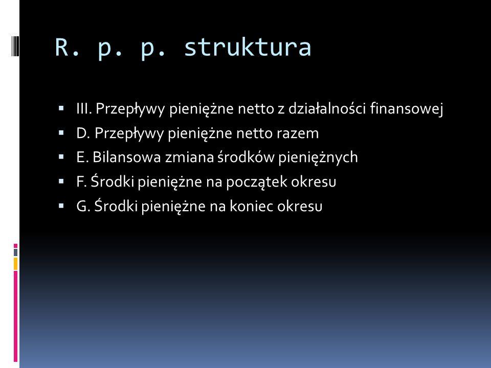 R. p. p. struktura III. Przepływy pieniężne netto z działalności finansowej. D. Przepływy pieniężne netto razem.
