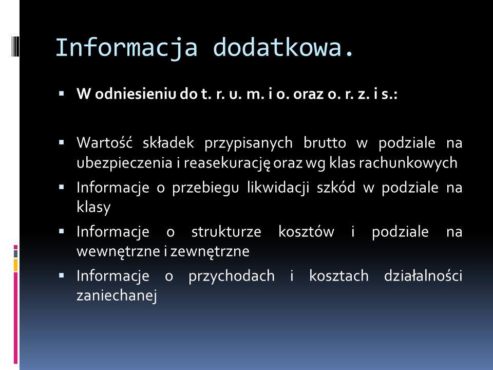Informacja dodatkowa. W odniesieniu do t. r. u. m. i o. oraz o. r. z. i s.: