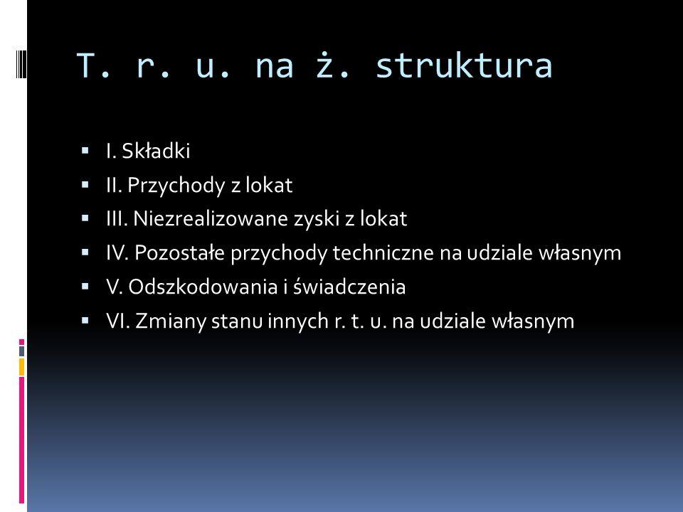 T. r. u. na ż. struktura I. Składki II. Przychody z lokat