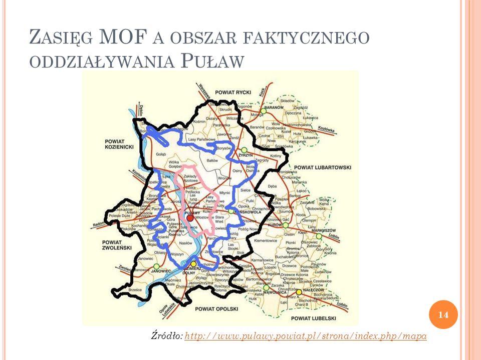 Zasięg MOF a obszar faktycznego oddziaływania Puław