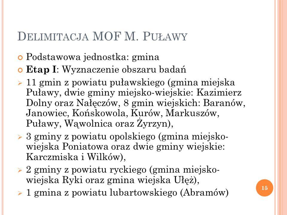 Delimitacja MOF M. Puławy