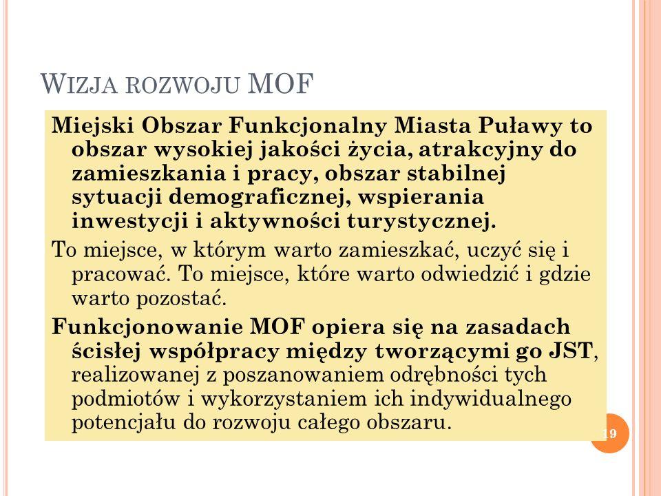 Wizja rozwoju MOF