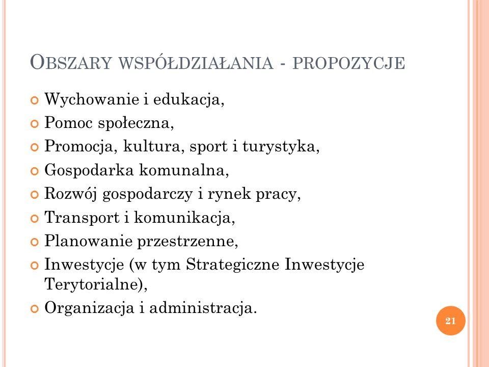 Obszary współdziałania - propozycje