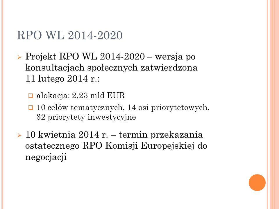 RPO WL 2014-2020 Projekt RPO WL 2014-2020 – wersja po konsultacjach społecznych zatwierdzona 11 lutego 2014 r.: