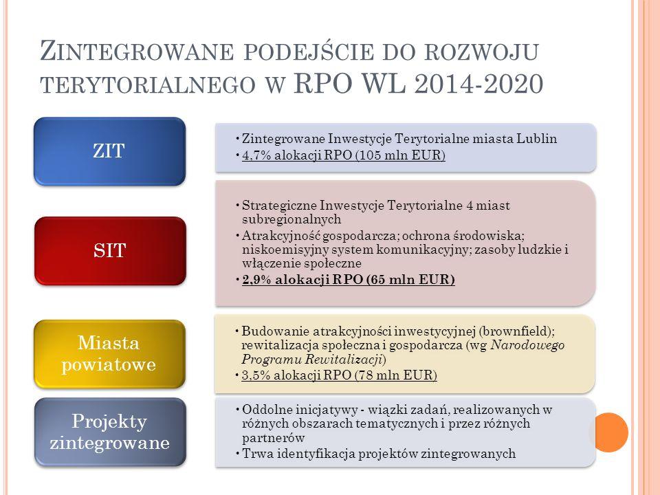 Zintegrowane podejście do rozwoju terytorialnego w RPO WL 2014-2020