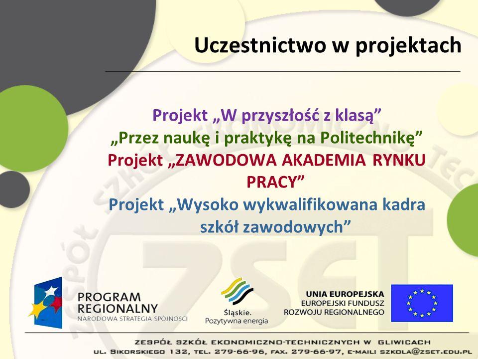 Uczestnictwo w projektach