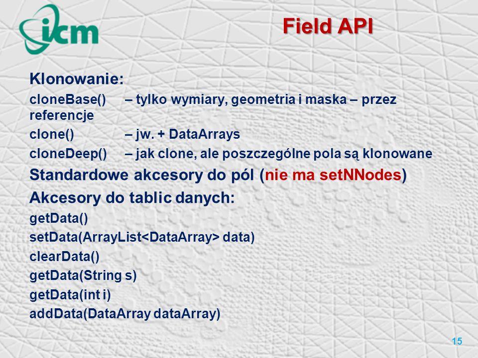 Field API Klonowanie: Standardowe akcesory do pól (nie ma setNNodes)