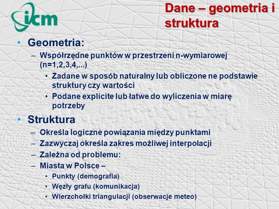 Dane – geometria i struktura
