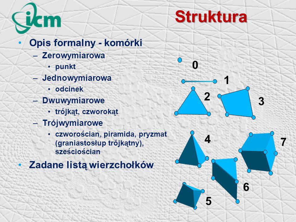 Struktura 1 2 3 4 7 6 5 Opis formalny - komórki