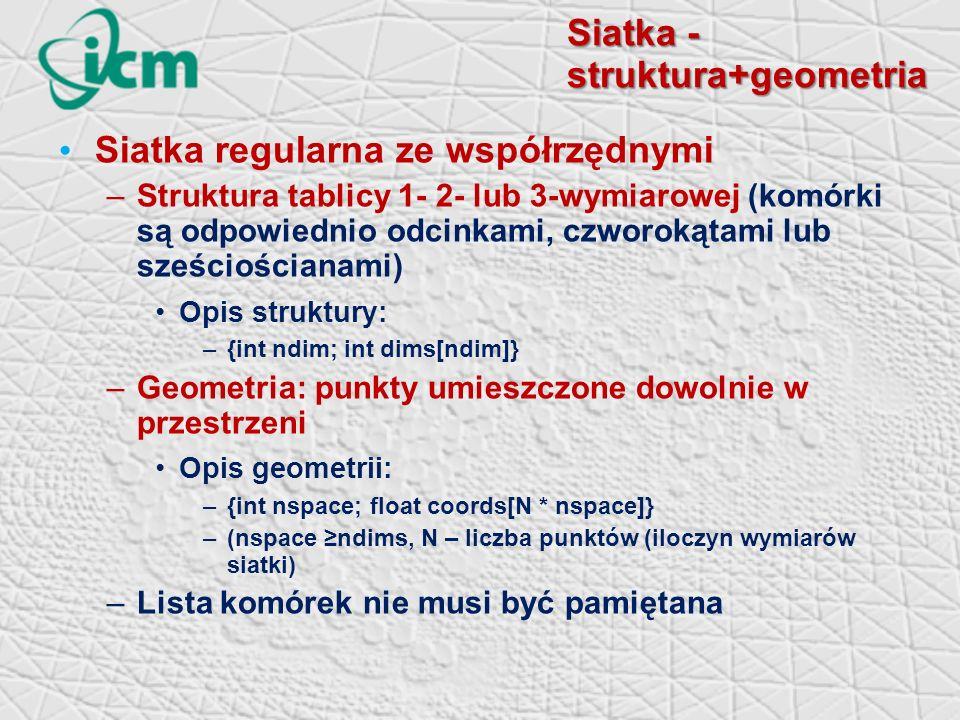 Siatka - struktura+geometria