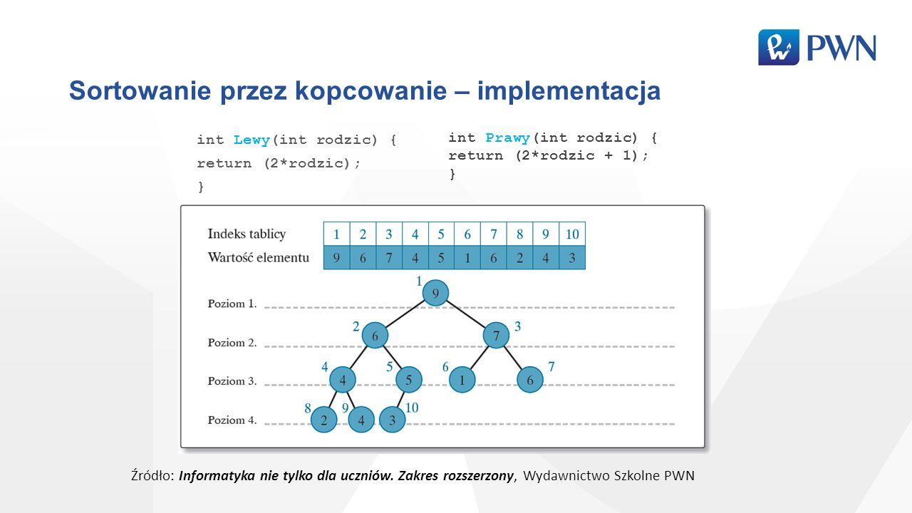 Sortowanie przez kopcowanie – implementacja