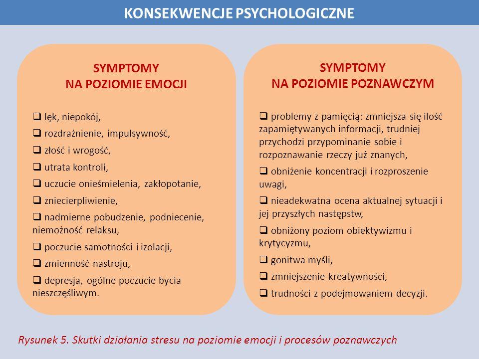 KONSEKWENCJE PSYCHOLOGICZNE NA POZIOMIE POZNAWCZYM