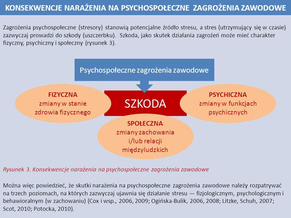 KONSEKWENCJE NARAŻENIA NA PSYCHOSPOŁECZNE ZAGROŻENIA ZAWODOWE