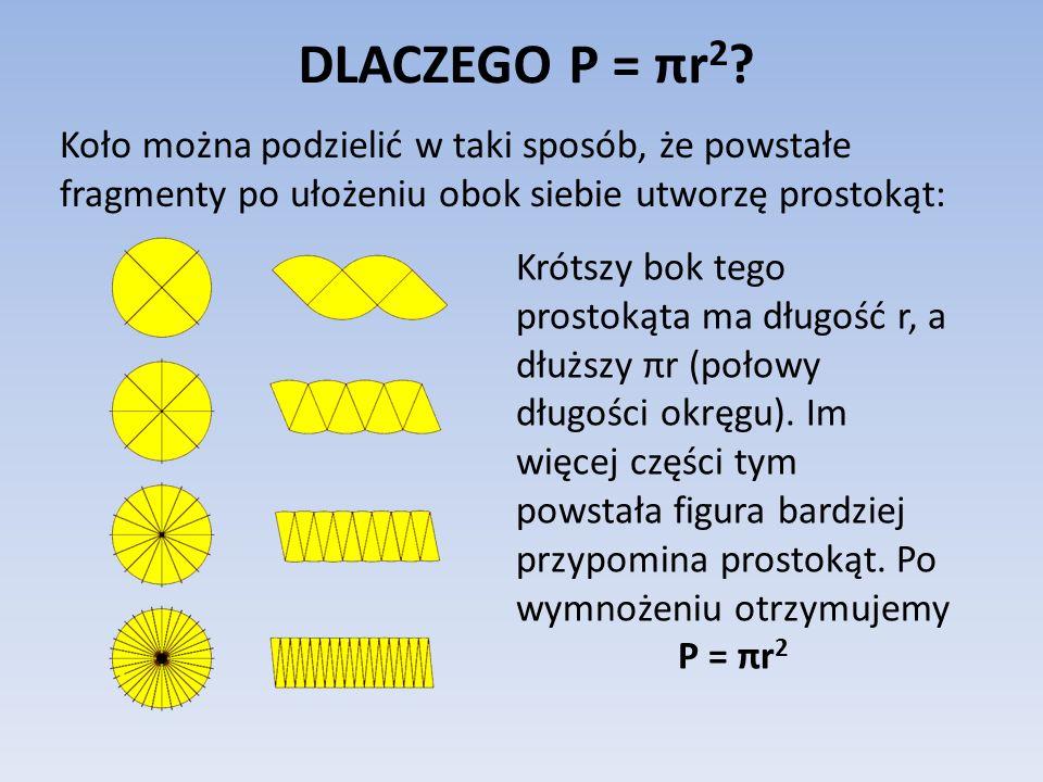 DLACZEGO P = πr2 Koło można podzielić w taki sposób, że powstałe fragmenty po ułożeniu obok siebie utworzę prostokąt: