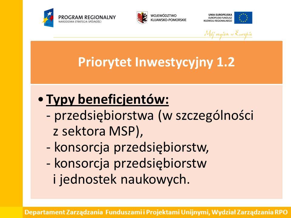 Priorytet Inwestycyjny 1.2