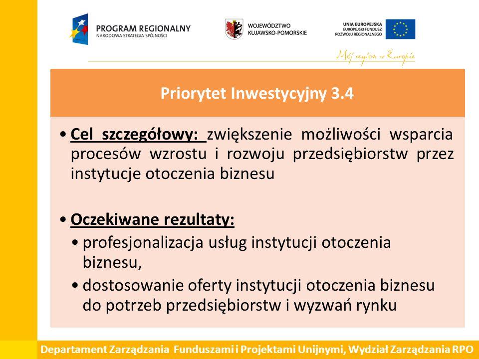 Priorytet Inwestycyjny 3.4