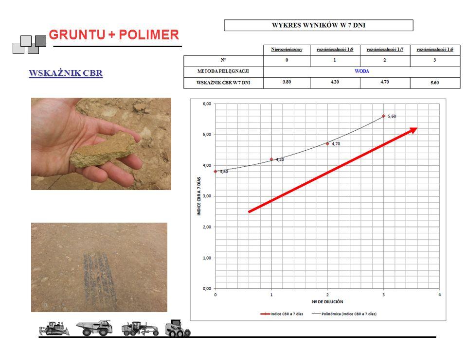 GRUNTU + POLIMER WSKAŻNIK CBR