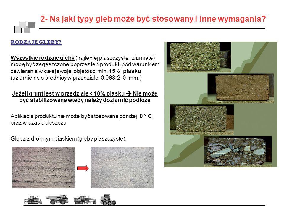 2- Na jaki typy gleb może być stosowany i inne wymagania