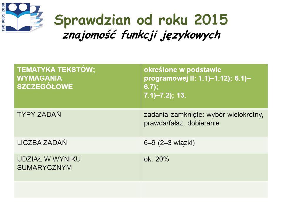 Sprawdzian od roku 2015 znajomość funkcji językowych