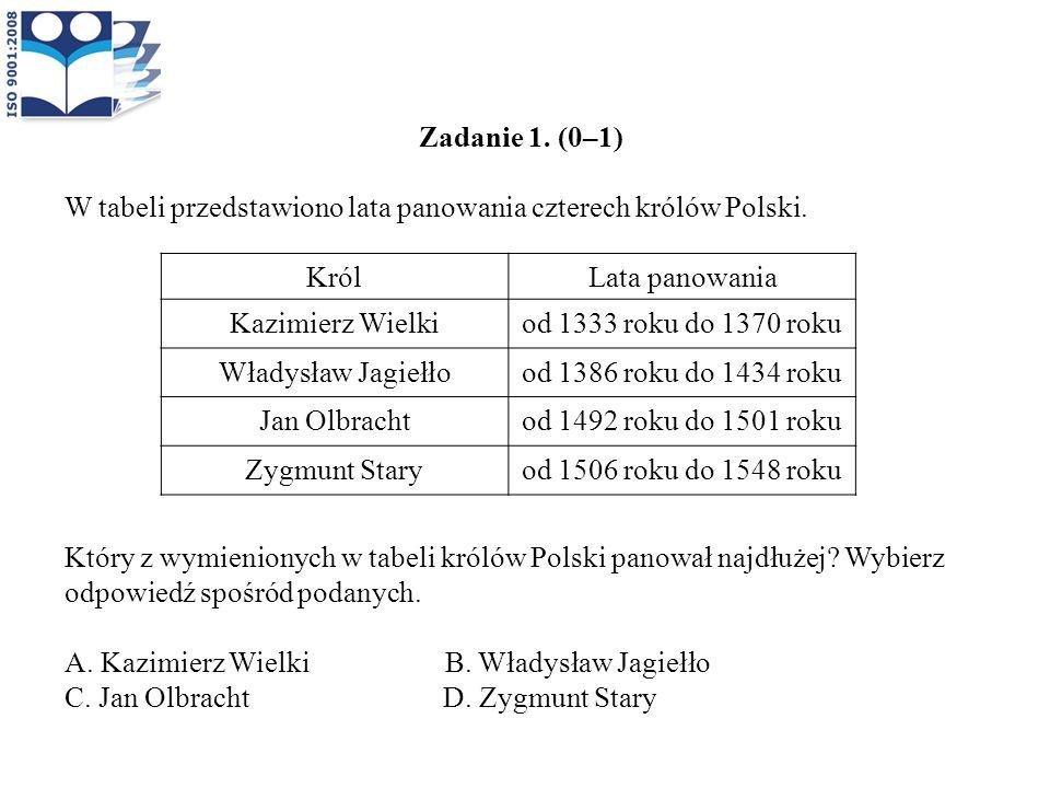 Zadanie 1. (0–1) W tabeli przedstawiono lata panowania czterech królów Polski.