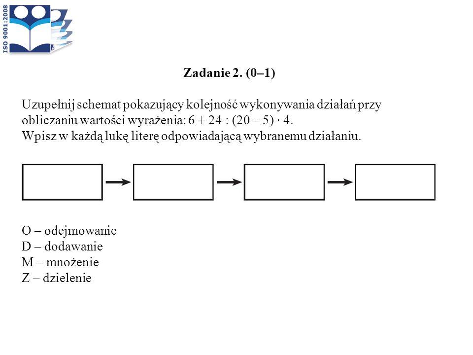 Zadanie 2. (0–1) Uzupełnij schemat pokazujący kolejność wykonywania działań przy obliczaniu wartości wyrażenia: 6 + 24 : (20 – 5) ∙ 4.