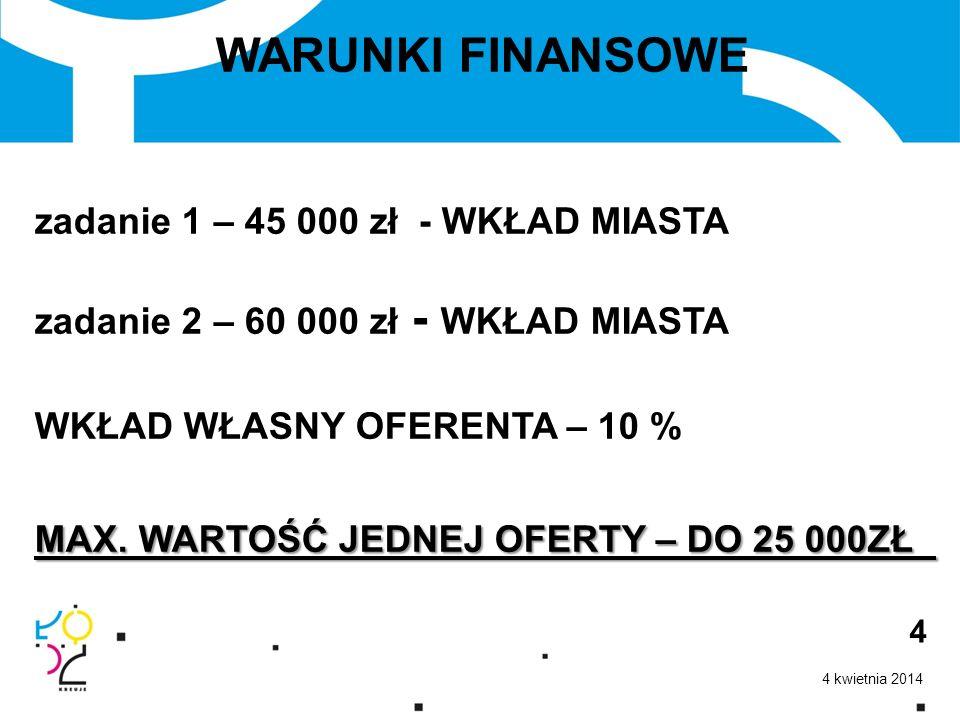 WARUNKI FINANSOWE zadanie 1 – 45 000 zł - WKŁAD MIASTA