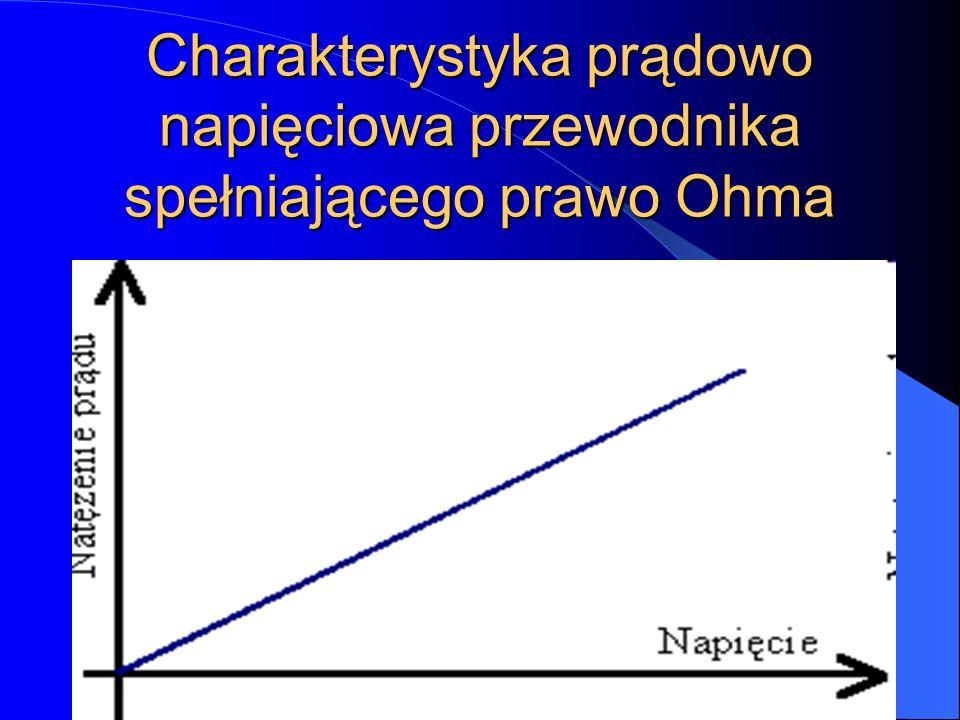 Charakterystyka prądowo napięciowa przewodnika spełniającego prawo Ohma