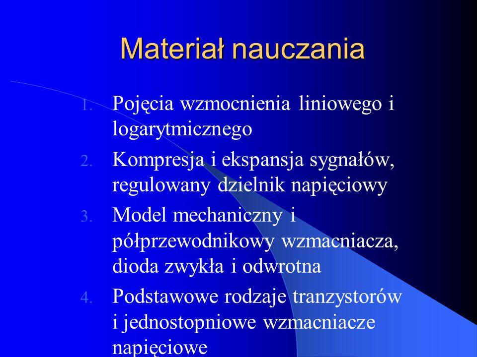 Materiał nauczania Pojęcia wzmocnienia liniowego i logarytmicznego