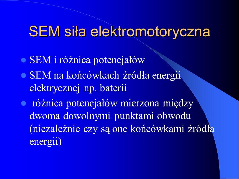 SEM siła elektromotoryczna