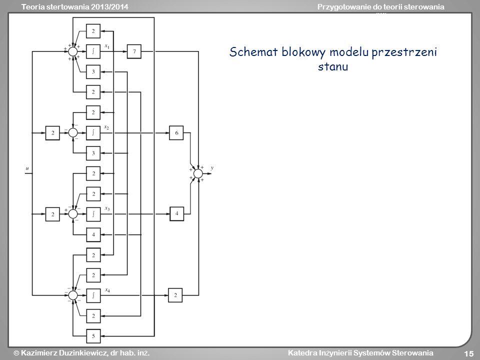 Schemat blokowy modelu przestrzeni stanu