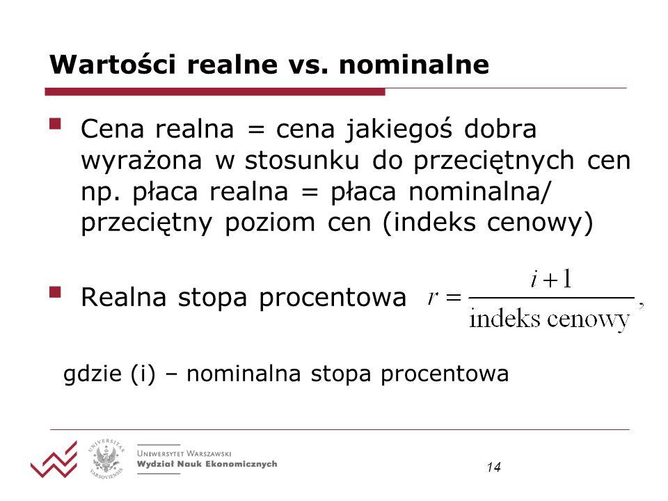 Wartości realne vs. nominalne