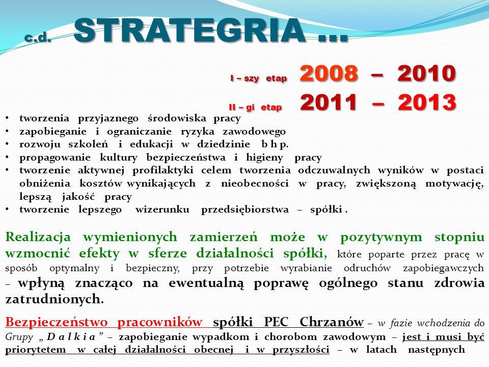 c.d. STRATEGRIA … I – szy etap 2008 – 2010 II – gi etap 2011 – 2013