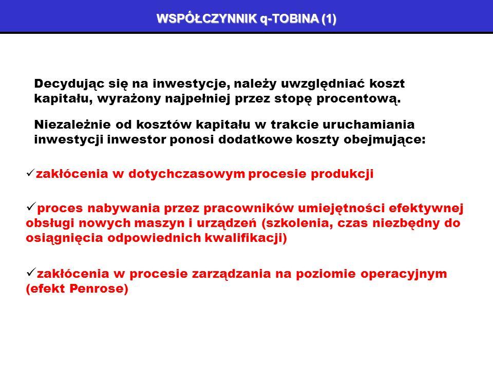 WSPÓŁCZYNNIK q-TOBINA (1)