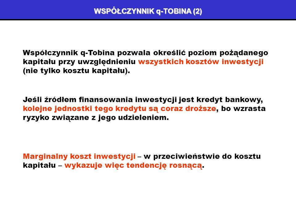 WSPÓŁCZYNNIK q-TOBINA (2)