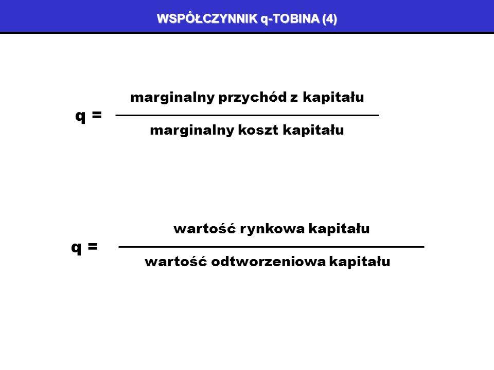WSPÓŁCZYNNIK q-TOBINA (4)
