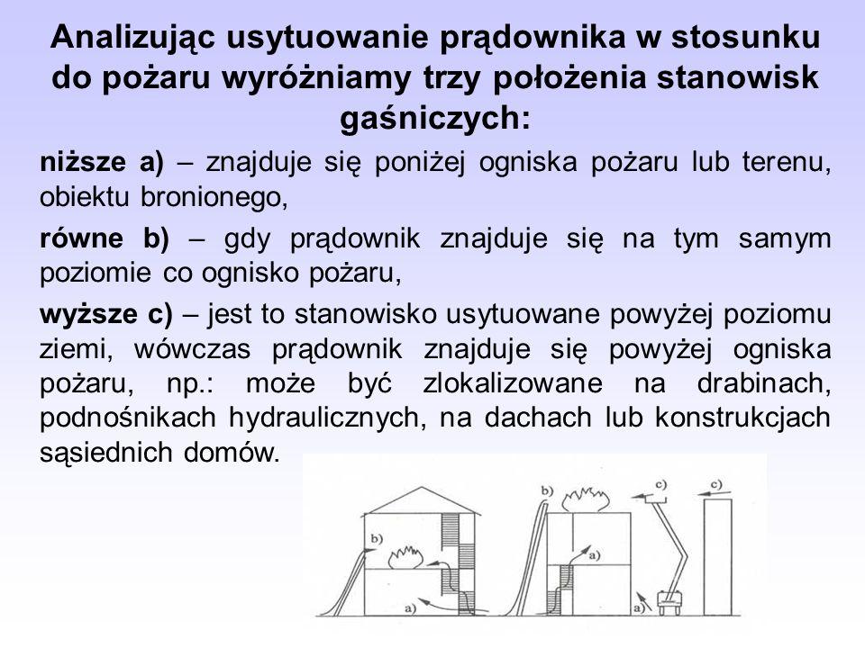 Analizując usytuowanie prądownika w stosunku do pożaru wyróżniamy trzy położenia stanowisk gaśniczych: