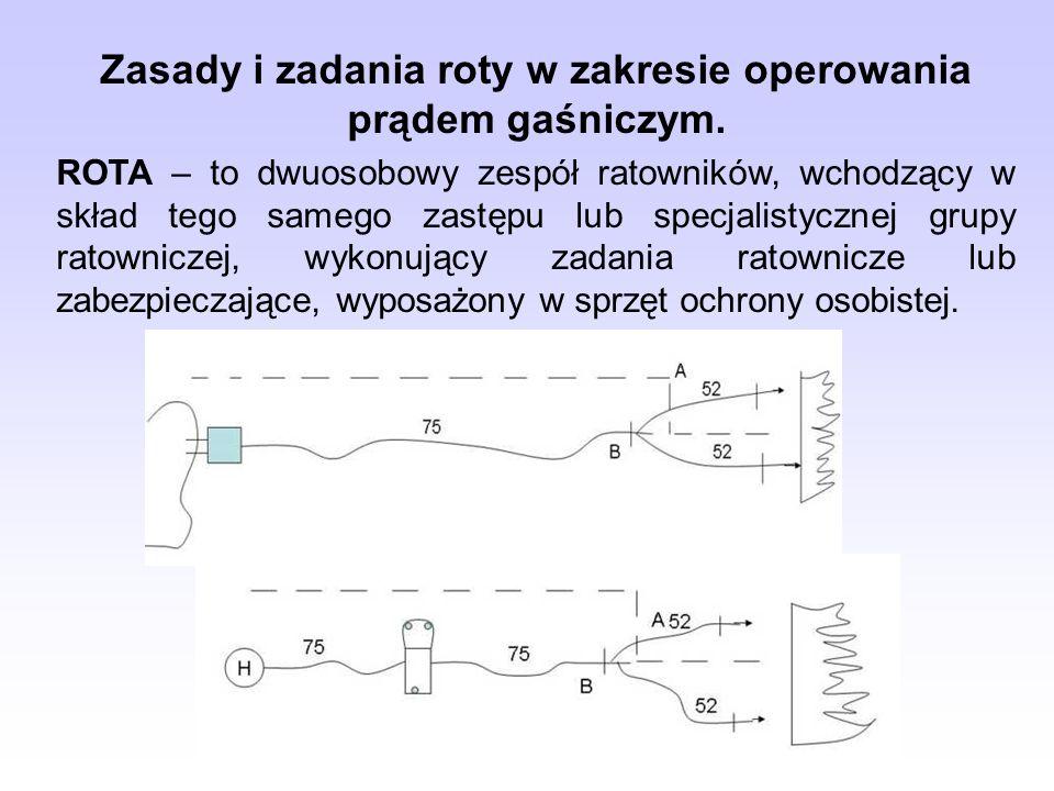 Zasady i zadania roty w zakresie operowania prądem gaśniczym.