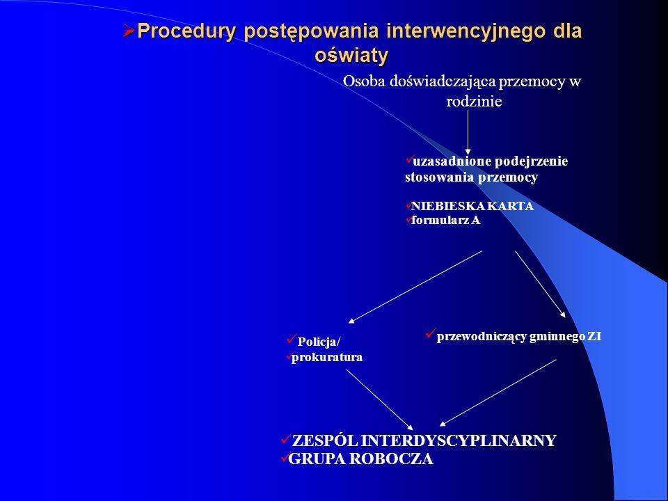 Procedury postępowania interwencyjnego dla oświaty
