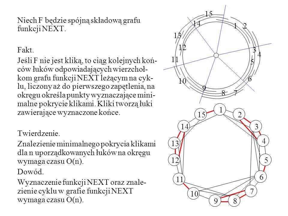 5 4. 3. 2. 1. 9. 8. 7. 6. 14. 13. 12. 11. 10. 15. Niech F będzie spójną składową grafu funkcji NEXT.