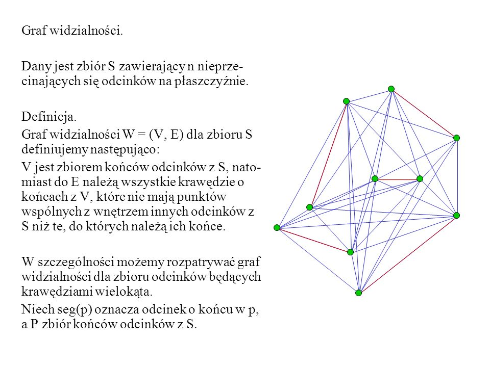 Graf widzialności. Dany jest zbiór S zawierający n nieprze-cinających się odcinków na płaszczyźnie.