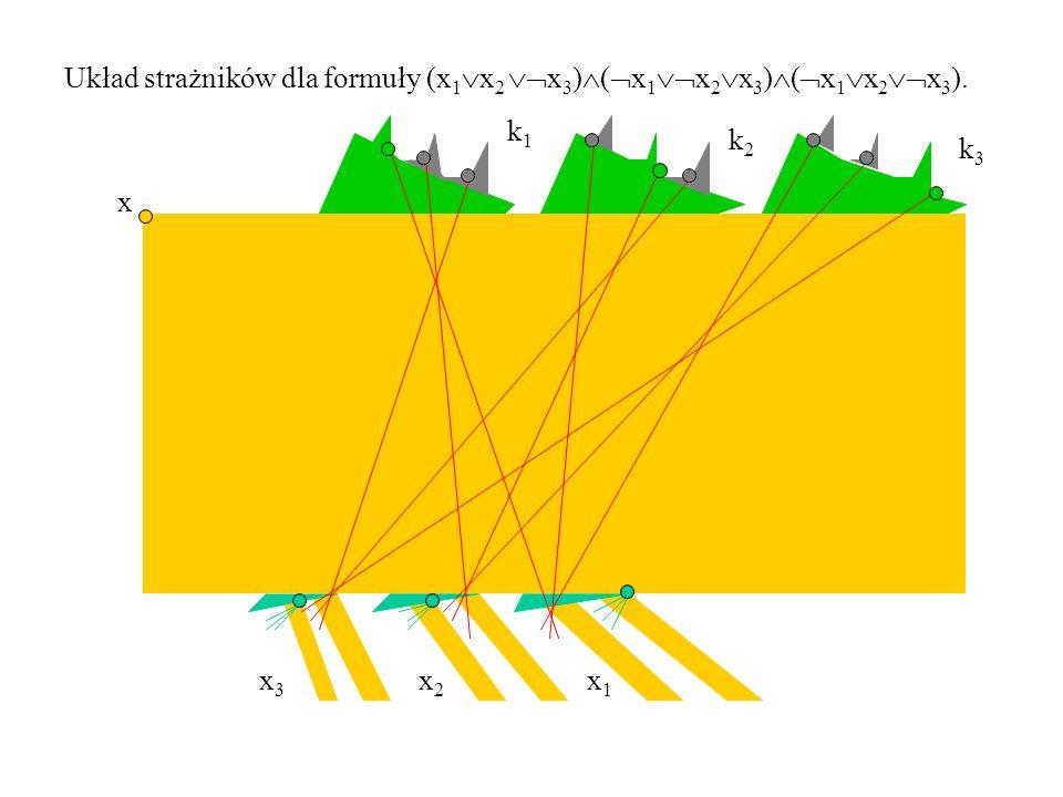 Układ strażników dla formuły (x1x2 x3)(x1x2x3)(x1x2x3).