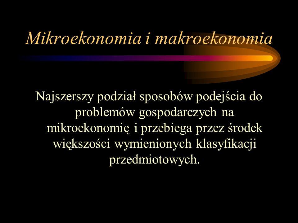 Mikroekonomia i makroekonomia